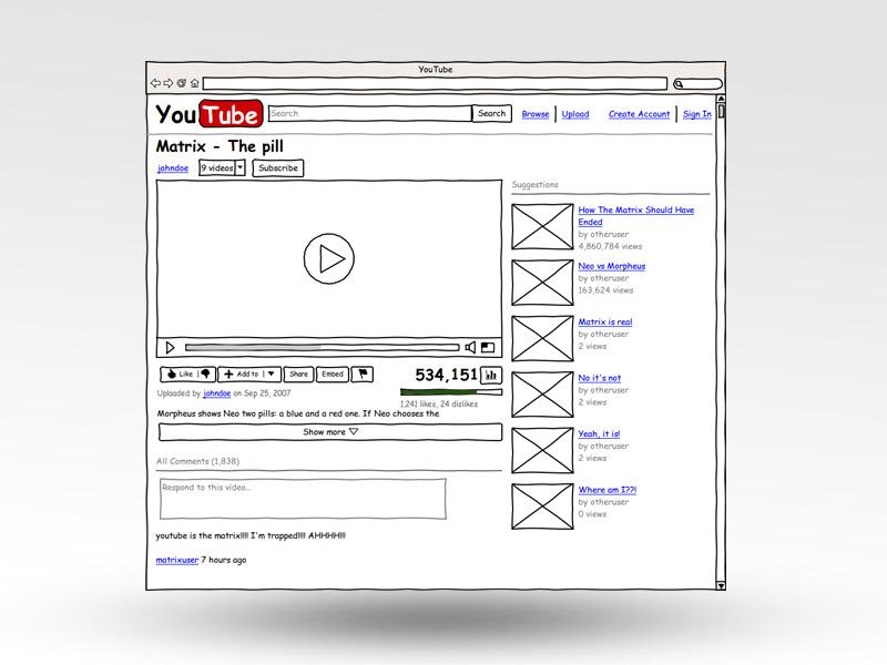 Organizzare l'architettura dei contenuti di una pagina web